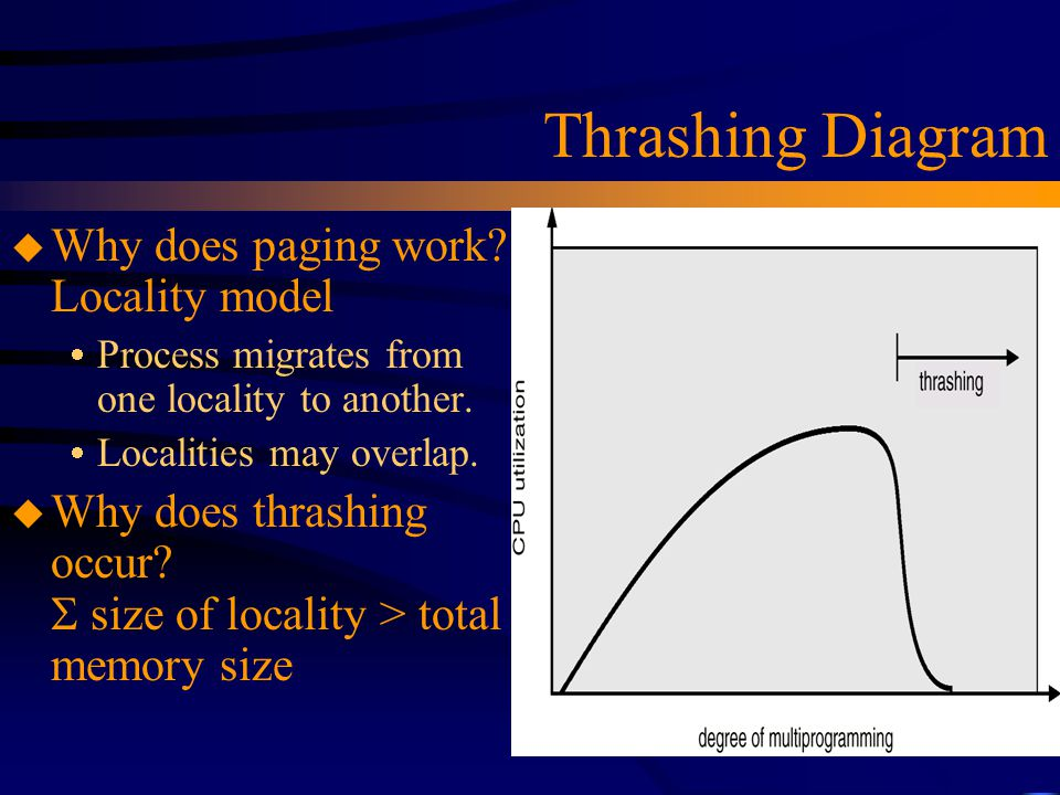 Thrashing Diagram u Why does paging work.