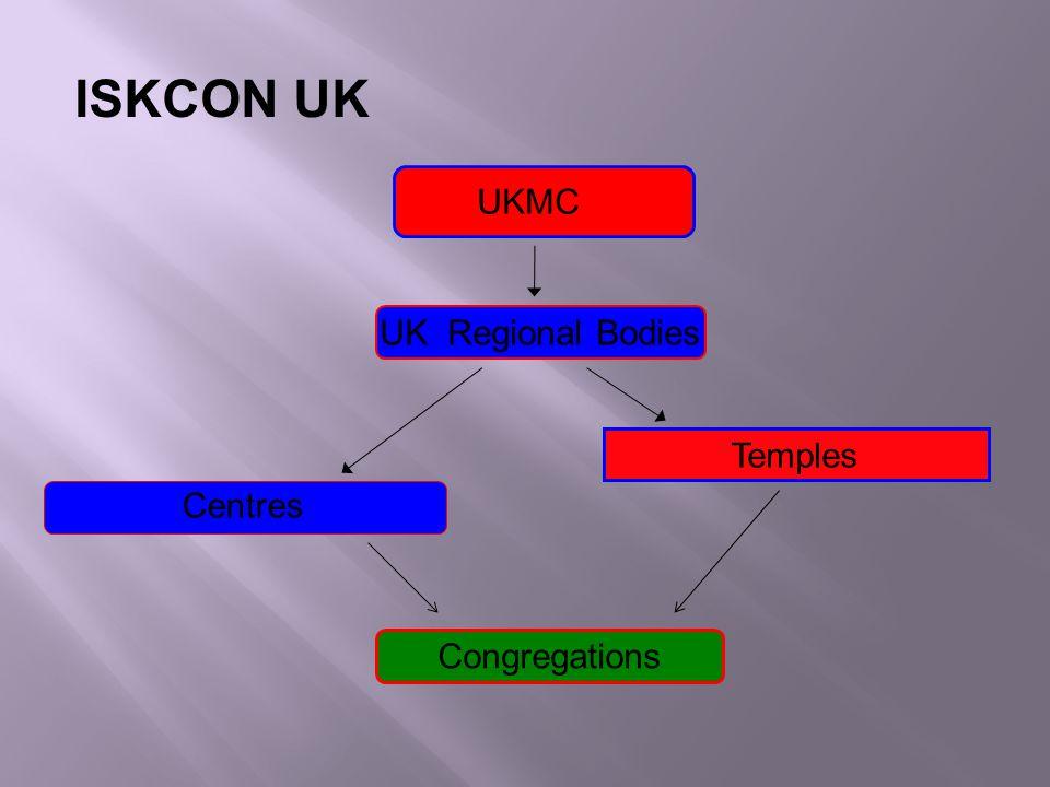 ISKCON UK UKMC UK Regional Bodies Temples Congregations Centres