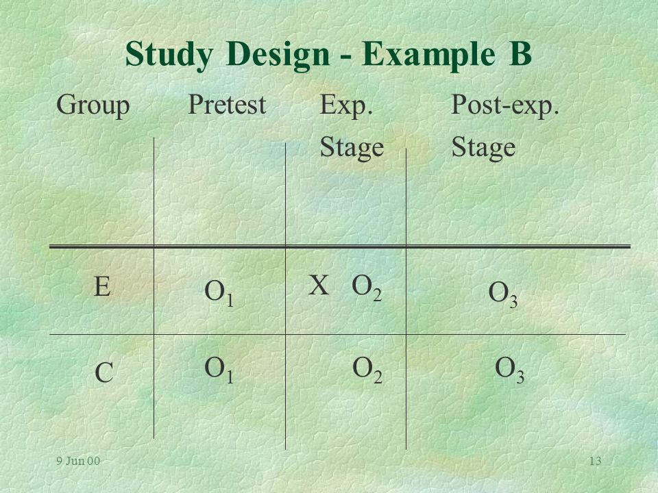 9 Jun 0012 Study Design - Example A §Criticism: l No control group - would students' CT be enhanced because of some other reasons.