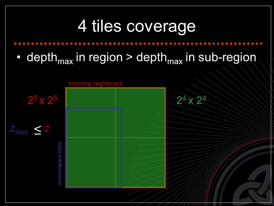 depth max in region > depth max in sub-region 4 tiles coverage 2 4 x 2 4 2 5 x 2 5 screenspace bbox bounding neighborood z max z ≤