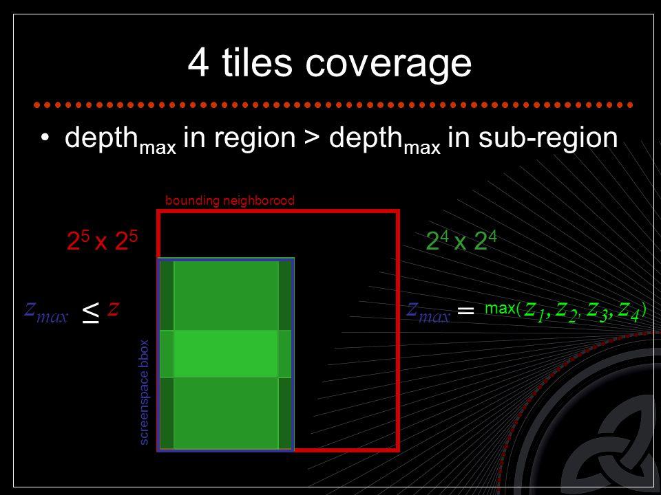 4 tiles coverage depth max in region > depth max in sub-region 2 5 x 2 5 z max z ≤ z1,z1,z2,z2, z3,z3,z4z4 max() z max = 2 4 x 2 4 bounding neighboroo