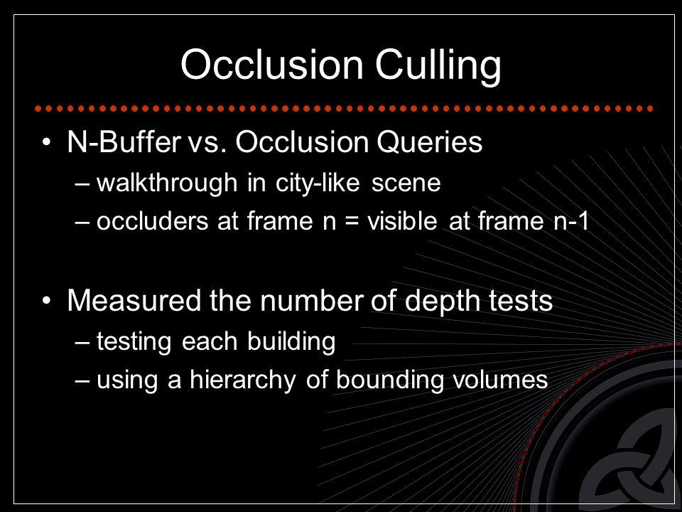 Occlusion Culling N-Buffer vs.