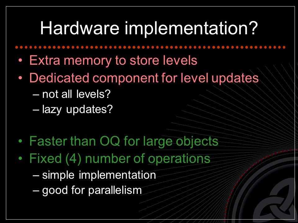 Hardware implementation.