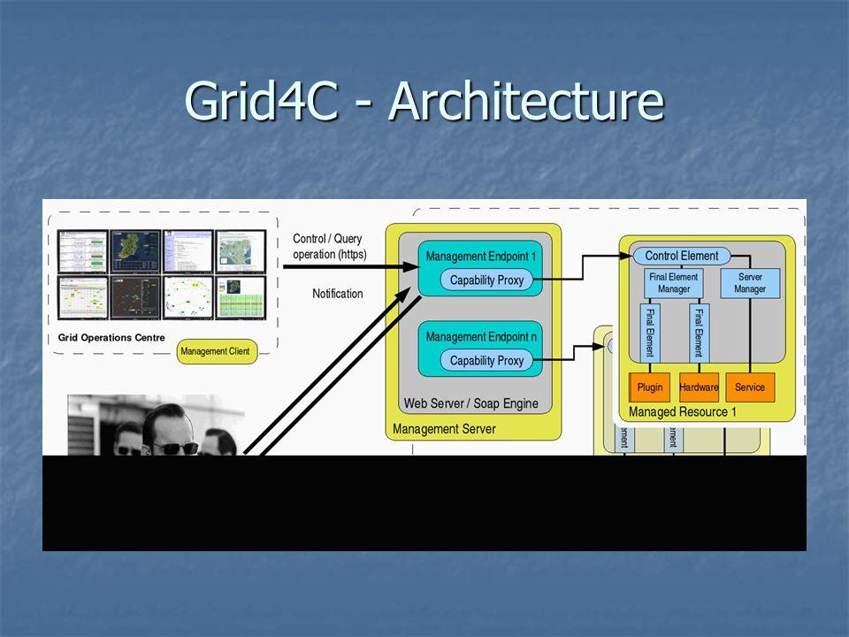 Grid4C - Architecture