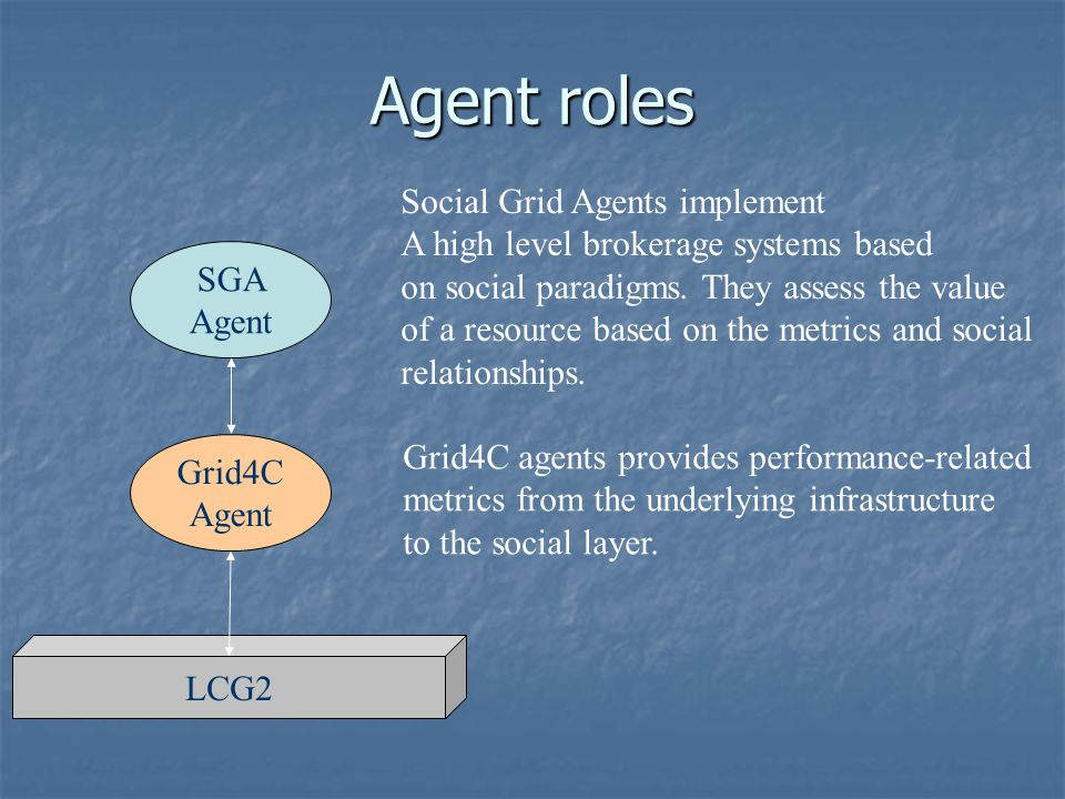 Agent roles SGA Agent Grid4C Agent LCG2 Social Grid Agents implement A high level brokerage systems based on social paradigms.