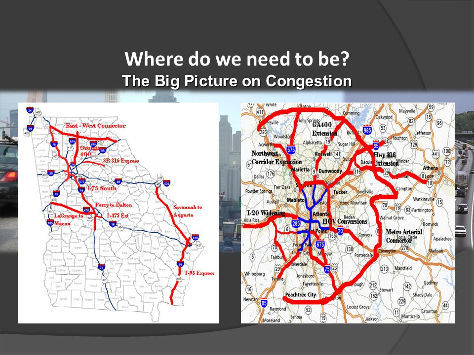Where do we need to be? The Big Picture on Congestion