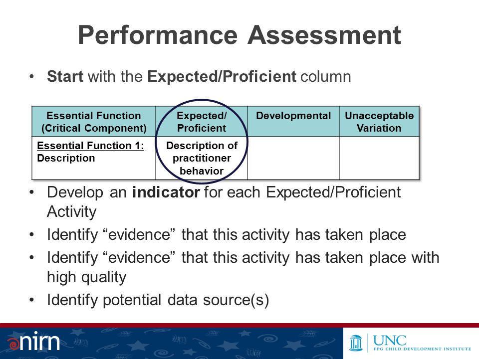 Performance Assessment Start with the Expected/Proficient column Develop an indicator for each Expected/Proficient Activity Identify evidence that this activity has taken place Identify evidence that this activity has taken place with high quality Identify potential data source(s)