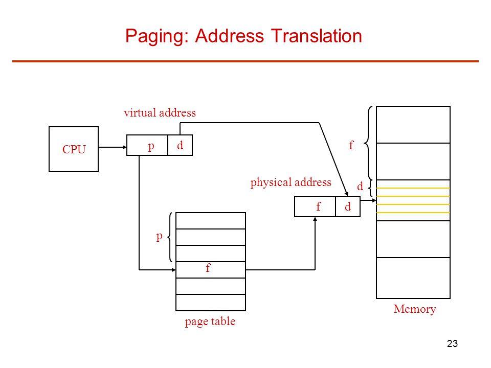 23 Paging: Address Translation CPU pd p f fd f d page table Memory virtual address physical address