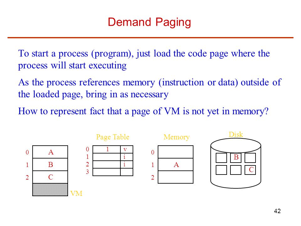 42 Demand Paging To start a process (program), just load the code page where the process will start executing As the process references memory (instru