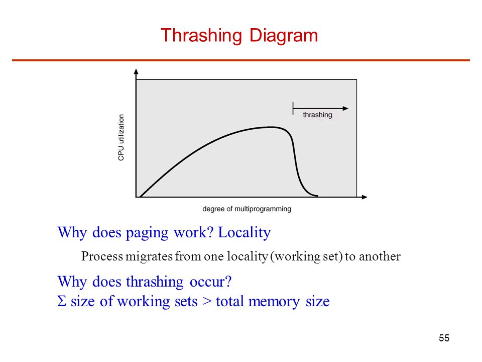 55 Thrashing Diagram Why does paging work? Locality Process migrates from one locality (working set) to another Why does thrashing occur?  size of wo