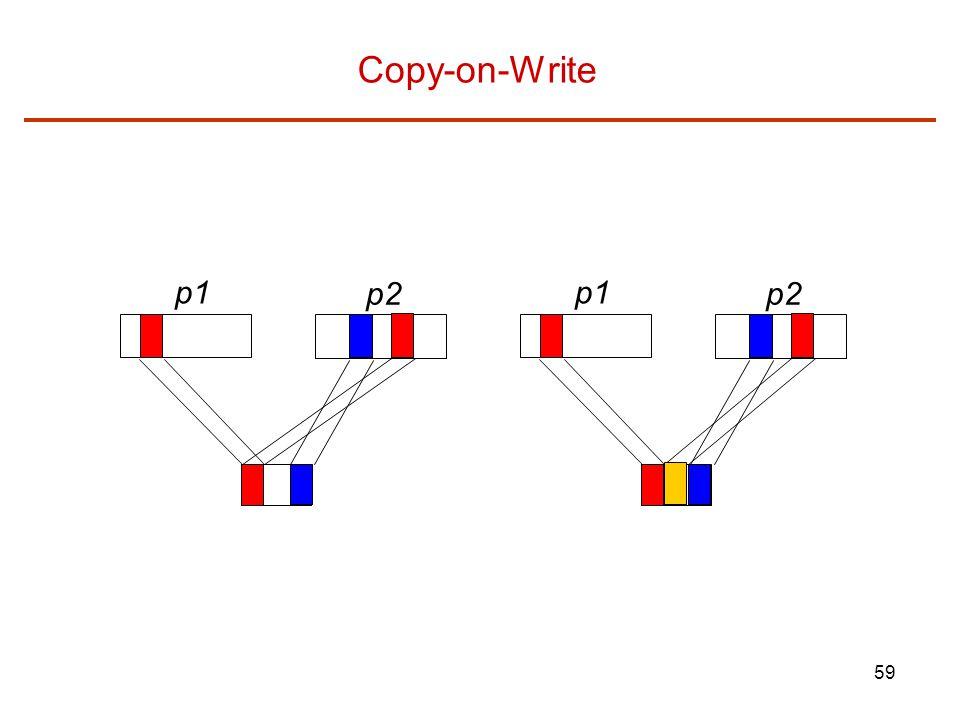 59 Copy-on-Write p1 p2 p1 p2