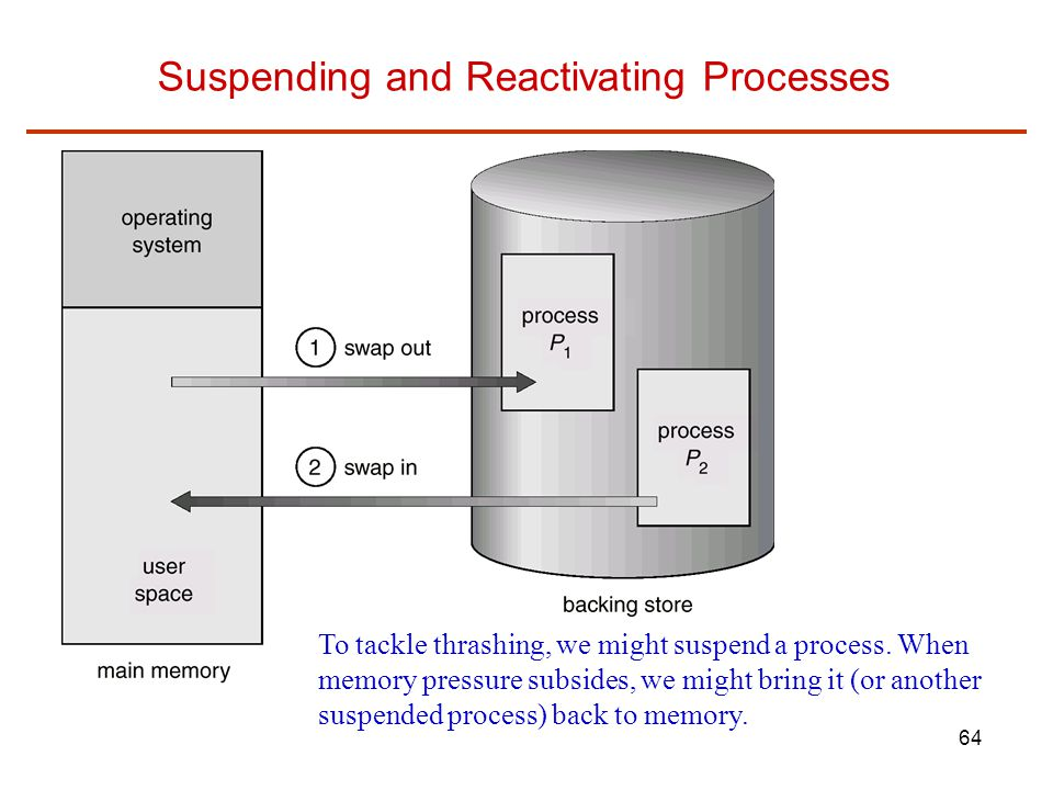 64 Suspending and Reactivating Processes To tackle thrashing, we might suspend a process.