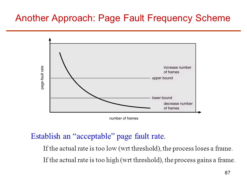 """67 Another Approach: Page Fault Frequency Scheme Establish an """"acceptable"""" page fault rate. If the actual rate is too low (wrt threshold), the process"""