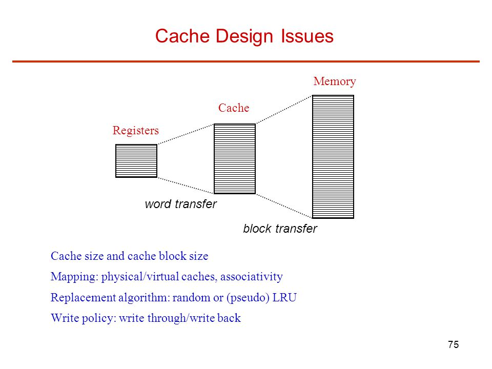 75 Cache Design Issues Cache size and cache block size Mapping: physical/virtual caches, associativity Replacement algorithm: random or (pseudo) LRU Write policy: write through/write back word transfer block transfer Registers Cache Memory