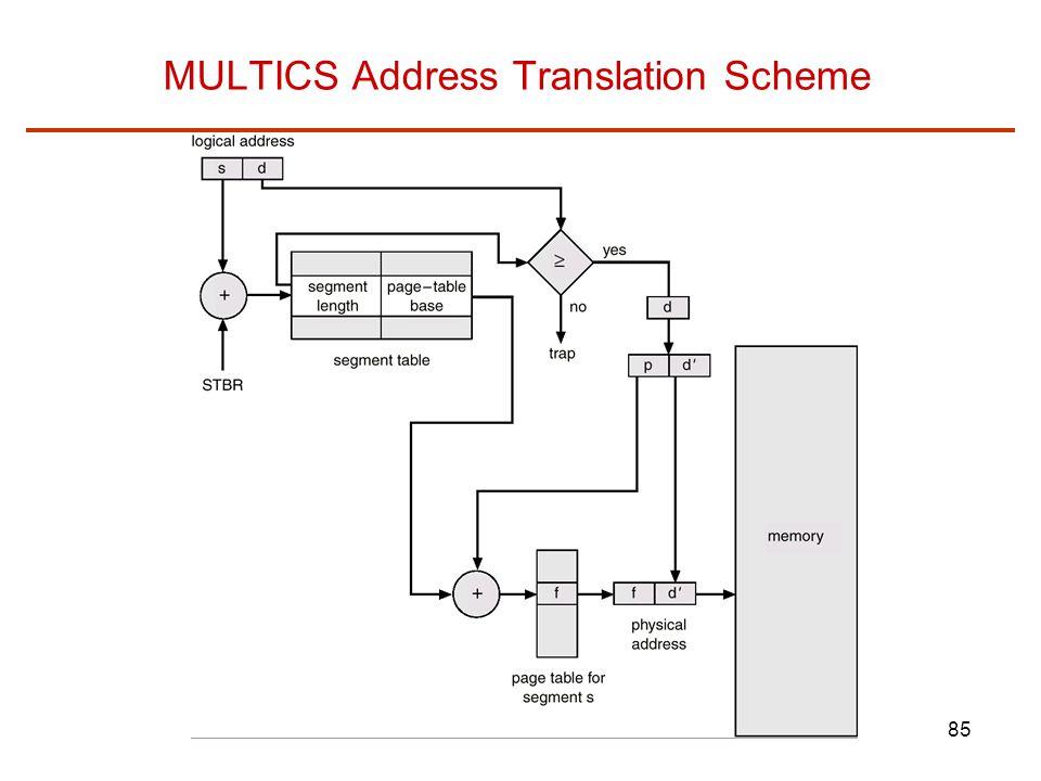 85 MULTICS Address Translation Scheme