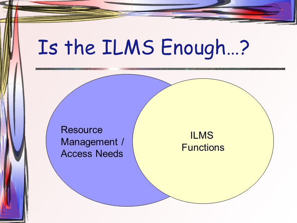Is the ILMS Enough… ILMS Functions Resource Management / Access Needs