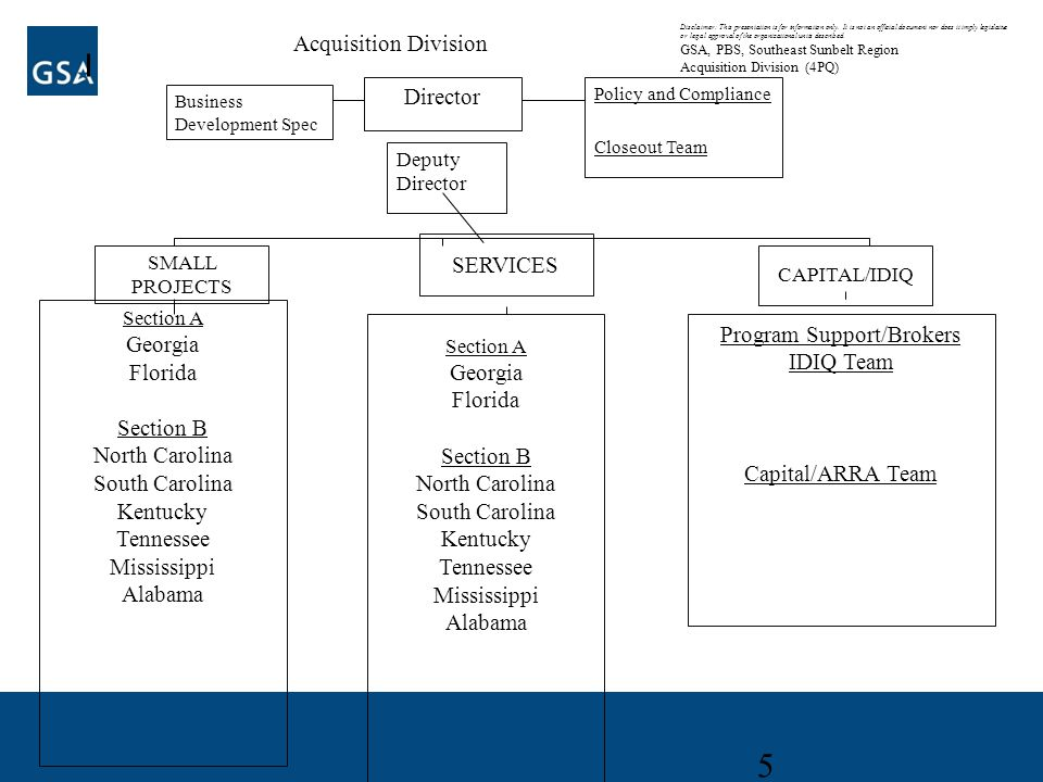 PROCUREMENT METHODS Open Market Competition Set-asides Sole Source Federal Supply Schedules Regional IDIQs