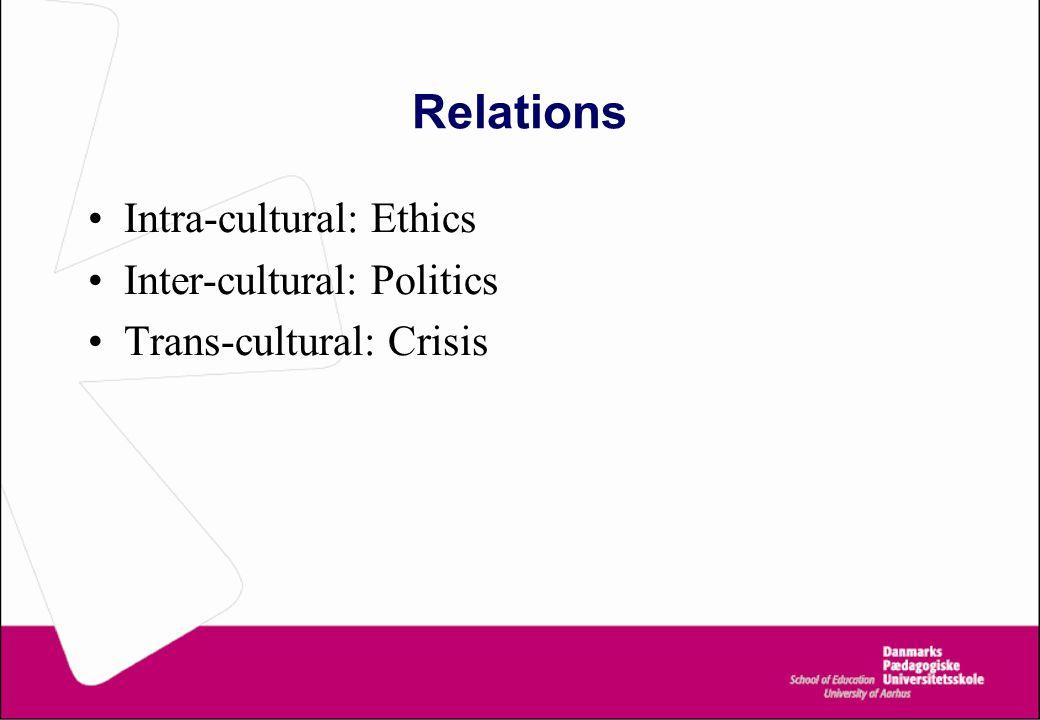 Relations Intra-cultural: Ethics Inter-cultural: Politics Trans-cultural: Crisis
