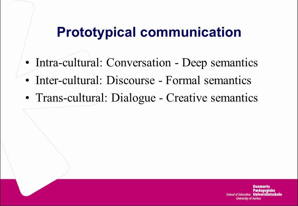 Prototypical communication Intra-cultural: Conversation - Deep semantics Inter-cultural: Discourse - Formal semantics Trans-cultural: Dialogue - Creat
