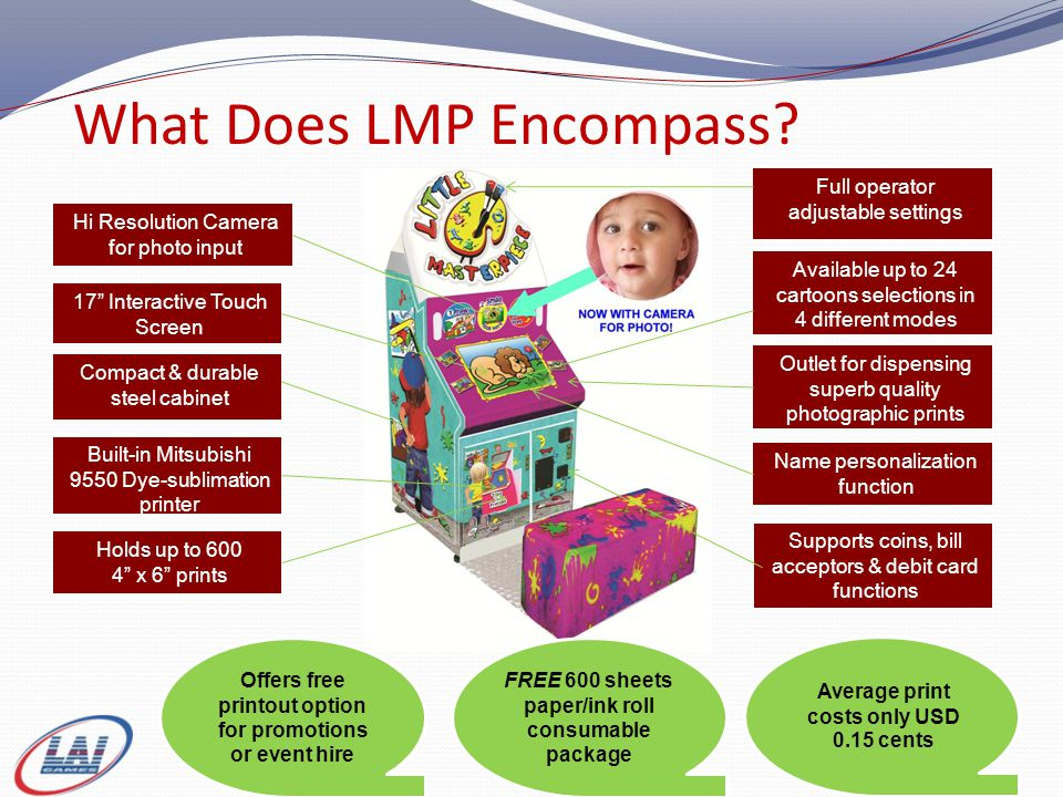 What Does LMP Encompass.