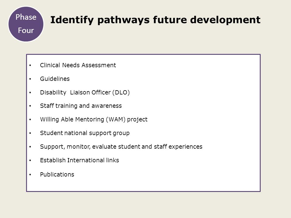 To Identify pathways future development Clinical Needs Assessment Guidelines Disability Liaison Officer (DLO) Staff training and awareness Willing Able Mentoring (WAM) project Student national support group Support, monitor, evaluate student and staff experiences Establish International links Publications Phase Four