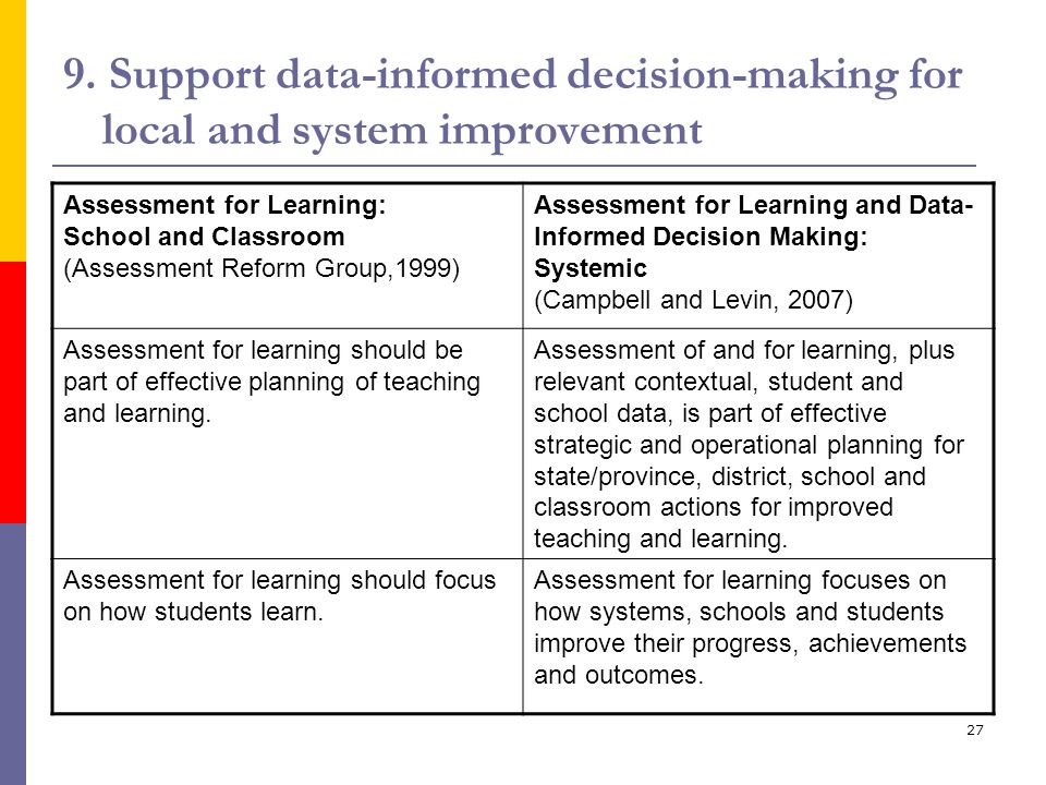 27 9. Support data-informed decision-making for local and system improvement Assessment for Learning: School and Classroom (Assessment Reform Group,19