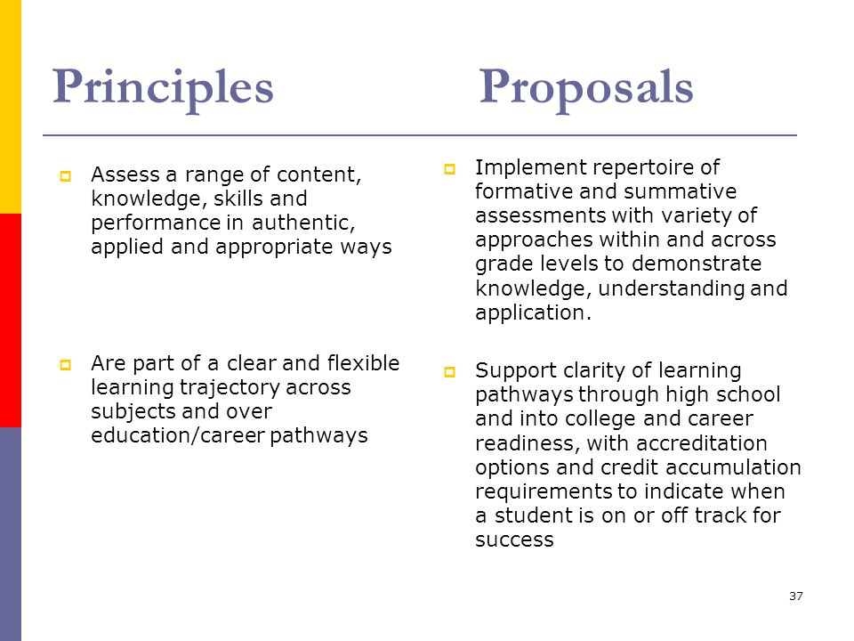 37 PrinciplesProposals  Assess a range of content, knowledge, skills and performance in authentic, applied and appropriate ways  Are part of a clear