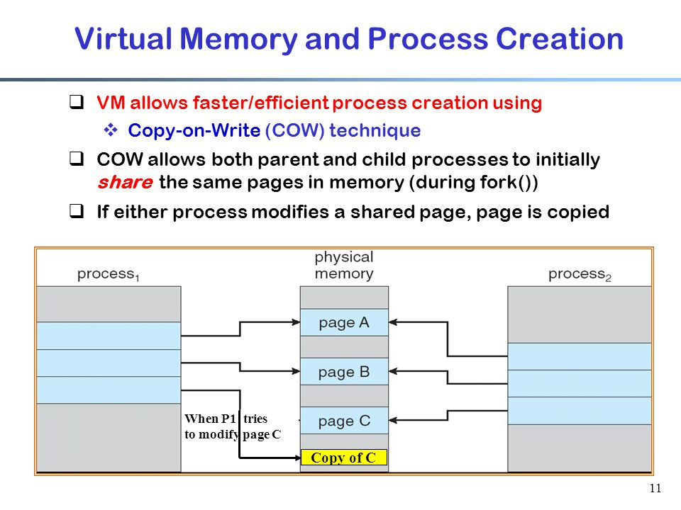 11 Virtual Memory and Process Creation  VM allows faster/efficient process creation using  Copy-on-Write (COW) technique  COW allows both parent an