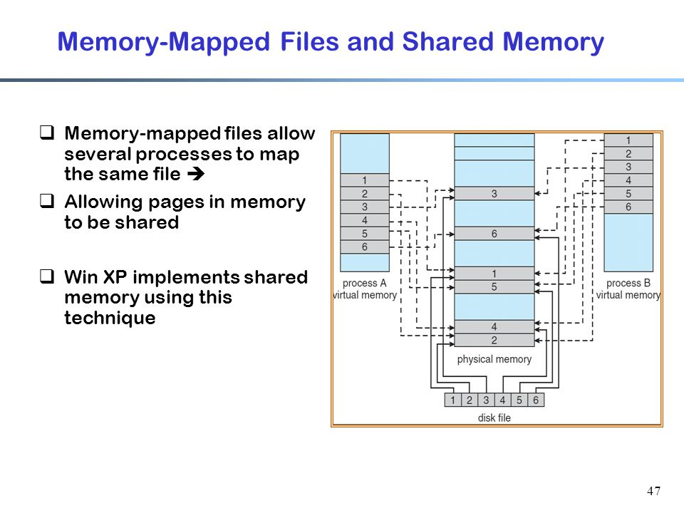 47 Memory-Mapped Files and Shared Memory  Memory-mapped files allow several processes to map the same file   Allowing pages in memory to be shared