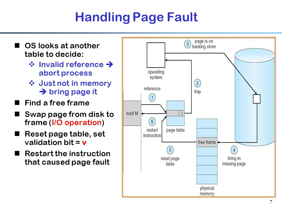 48 VM Issues: Page size and Pre-paging  Page size selection impacts  fragmentation  page table size  I/O overhead  locality  Pre-paging  Bring to memory some (or all) of the pages a process will need, before they are referenced  Tradeoff Reduce number of page faults at process startup But, may waste memory and I/O because some of the prepaged pages may not be used