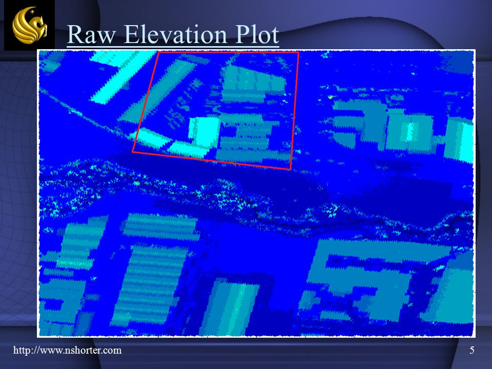 http://www.nshorter.com5 Raw Elevation Plot