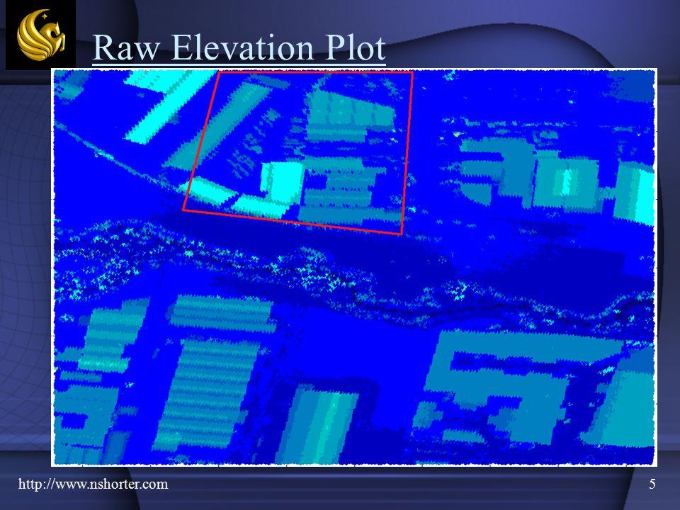 http://www.nshorter.com26 Registered Range to Aerial Image