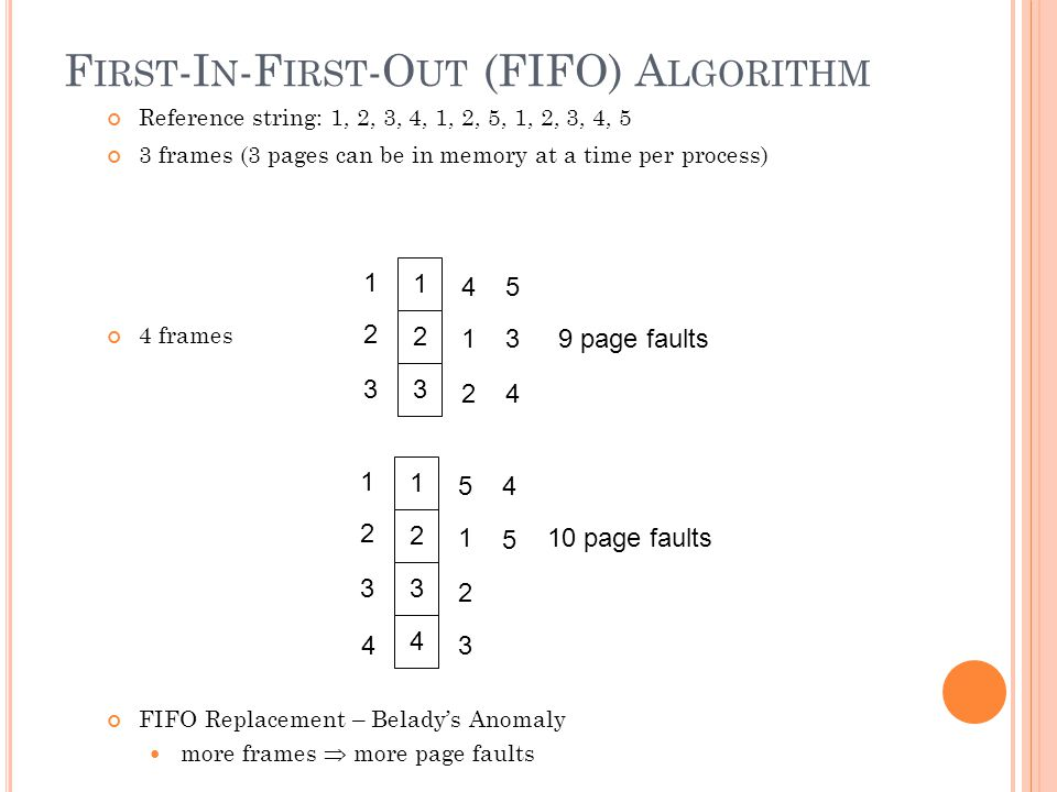 F IRST -I N -F IRST -O UT (FIFO) A LGORITHM Reference string: 1, 2, 3, 4, 1, 2, 5, 1, 2, 3, 4, 5 3 frames (3 pages can be in memory at a time per process) 4 frames FIFO Replacement – Belady's Anomaly more frames  more page faults 1 2 3 1 2 3 4 1 2 5 3 4 9 page faults 1 2 3 1 2 3 5 1 2 4 5 10 page faults 4 43