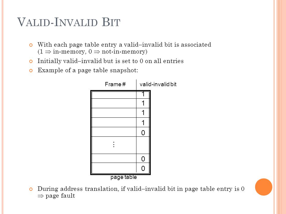 V ALID -I NVALID B IT With each page table entry a valid–invalid bit is associated (1  in-memory, 0  not-in-memory) Initially valid–invalid but is set to 0 on all entries Example of a page table snapshot: During address translation, if valid–invalid bit in page table entry is 0  page fault 1 1 1 1 0 0 0  Frame #valid-invalid bit page table
