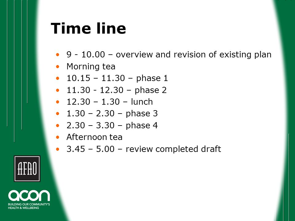 Time line 9 - 10.00 – overview and revision of existing plan Morning tea 10.15 – 11.30 – phase 1 11.30 - 12.30 – phase 2 12.30 – 1.30 – lunch 1.30 – 2.30 – phase 3 2.30 – 3.30 – phase 4 Afternoon tea 3.45 – 5.00 – review completed draft