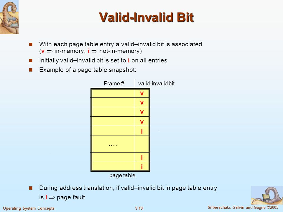 9.10 Silberschatz, Galvin and Gagne ©2005 Operating System Concepts Valid-Invalid Bit With each page table entry a valid–invalid bit is associated (v  in-memory, i  not-in-memory) Initially valid–invalid bit is set to i on all entries Example of a page table snapshot: During address translation, if valid–invalid bit in page table entry is I  page fault v v v v i i i ….