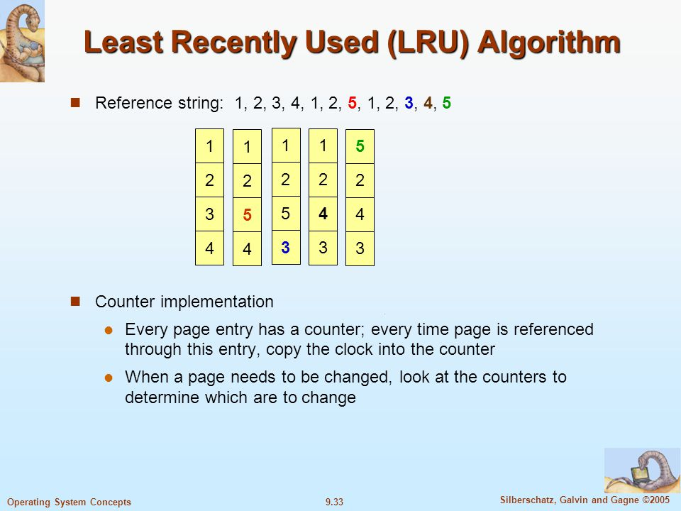 9.33 Silberschatz, Galvin and Gagne ©2005 Operating System Concepts Least Recently Used (LRU) Algorithm Reference string: 1, 2, 3, 4, 1, 2, 5, 1, 2, 3