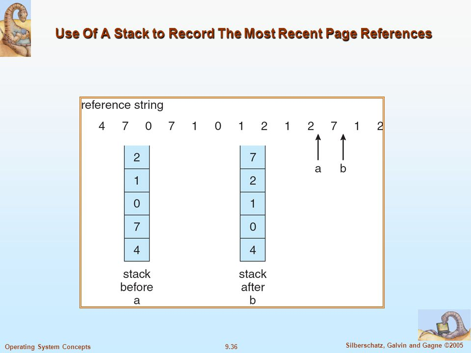 9.36 Silberschatz, Galvin and Gagne ©2005 Operating System Concepts Use Of A Stack to Record The Most Recent Page References