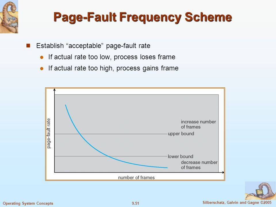 9.51 Silberschatz, Galvin and Gagne ©2005 Operating System Concepts Page-Fault Frequency Scheme Establish acceptable page-fault rate If actual rate too low, process loses frame If actual rate too high, process gains frame