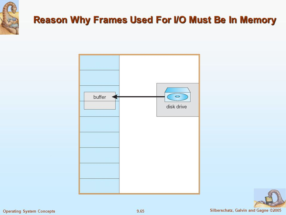 9.65 Silberschatz, Galvin and Gagne ©2005 Operating System Concepts Reason Why Frames Used For I/O Must Be In Memory