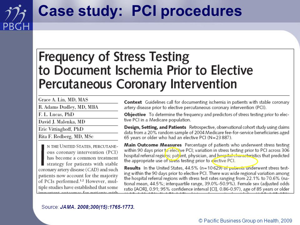 © Pacific Business Group on Health, 2009 Case study: PCI procedures Source: JAMA.