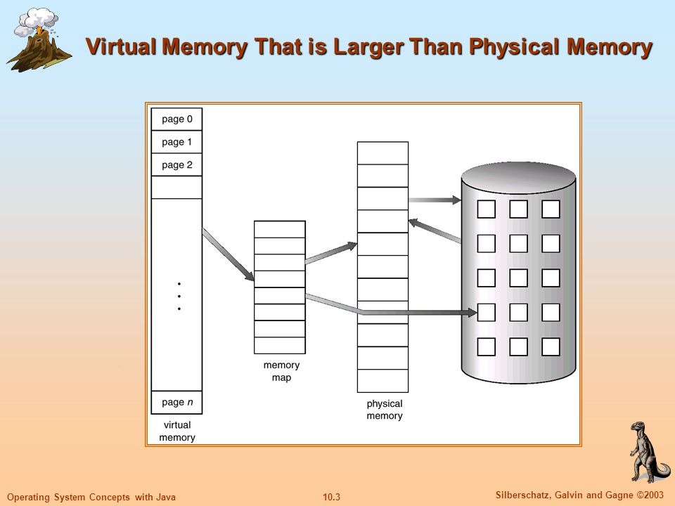 10.3 Silberschatz, Galvin and Gagne ©2003 Operating System Concepts with Java Virtual Memory That is Larger Than Physical Memory
