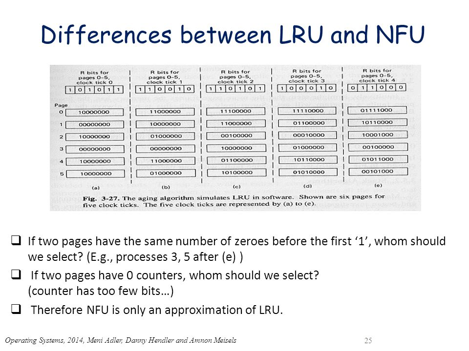 Differences between LRU and NFU  If two pages have the same number of zeroes before the first '1', whom should we select.