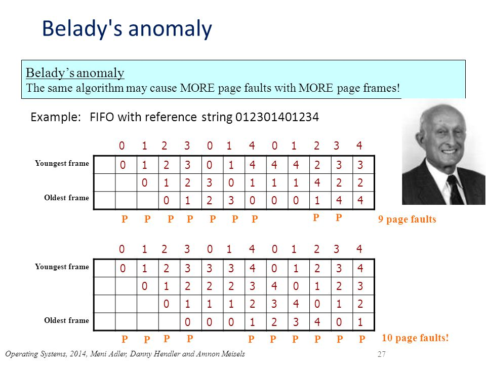 Belady s anomaly Example: FIFO with reference string 012301401234 Belady's anomaly The same algorithm may cause MORE page faults with MORE page frames.