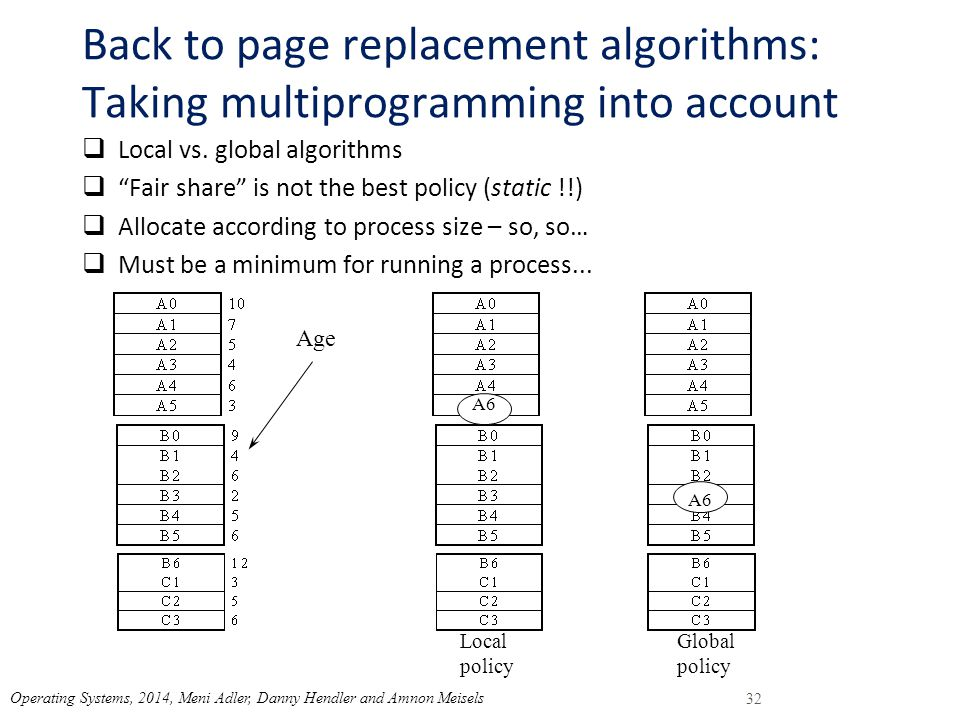 Back to page replacement algorithms: Taking multiprogramming into account  Local vs.