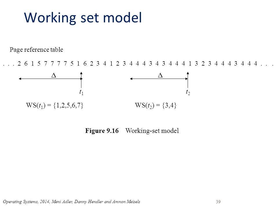 Working set model... 2 6 1 5 7 7 7 7 5 1 6 2 3 4 1 2 3 4 4 4 3 4 3 4 4 4 1 3 2 3 4 4 4 3 4 4 4...