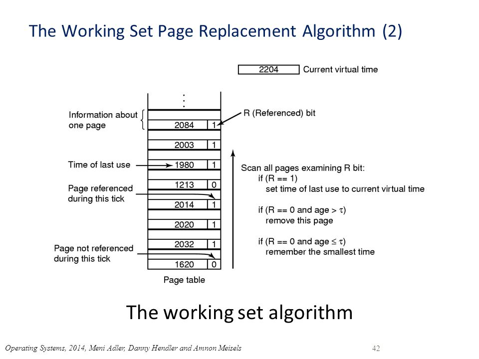 The Working Set Page Replacement Algorithm (2) The working set algorithm 42 Operating Systems, 2014, Meni Adler, Danny Hendler and Amnon Meisels