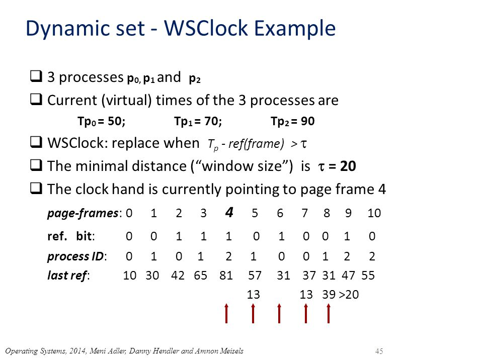 45 Operating Systems, 2014, Meni Adler, Danny Hendler and Amnon Meisels Dynamic set - WSClock Example  3 processes p 0, p 1 and p 2  Current (virtual) times of the 3 processes are Tp 0 = 50; Tp 1 = 70; Tp 2 = 90  WSClock: replace when T p - ref(frame) >   The minimal distance ( window size ) is  = 20  The clock hand is currently pointing to page frame 4 page-frames:0 1 2 3 4 5 6 7 8 9 10 ref.
