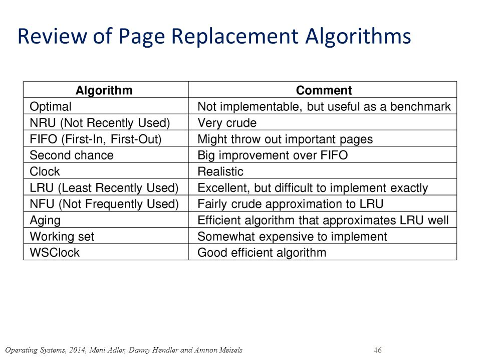 Review of Page Replacement Algorithms 46 Operating Systems, 2014, Meni Adler, Danny Hendler and Amnon Meisels