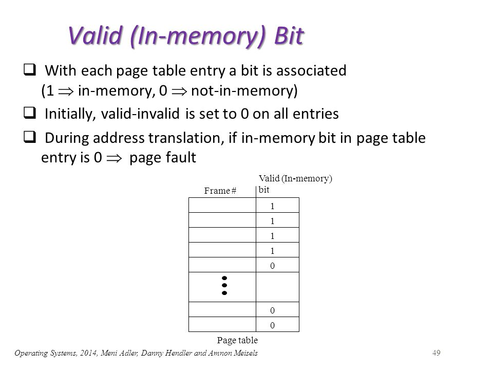 Operating Systems, 2014, Meni Adler, Danny Hendler and Amnon Meisels49 Valid (In-memory) Bit  With each page table entry a bit is associated (1  in-memory, 0  not-in-memory)  Initially, valid-invalid is set to 0 on all entries  During address translation, if in-memory bit in page table entry is 0  page fault Frame # 1 1 1 1 0 0 0 Page table Valid (In-memory) bit